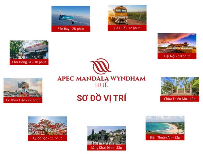 Tiện ích dự án Apec Mandala Wyndham Huế