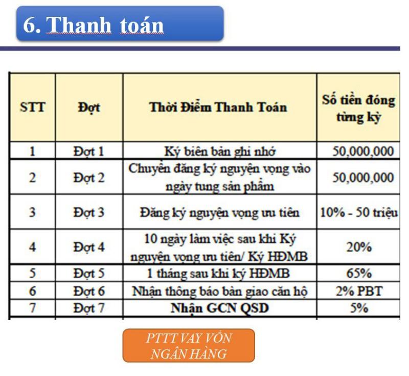 phuong thuc thanh toan de 1st quantum hue