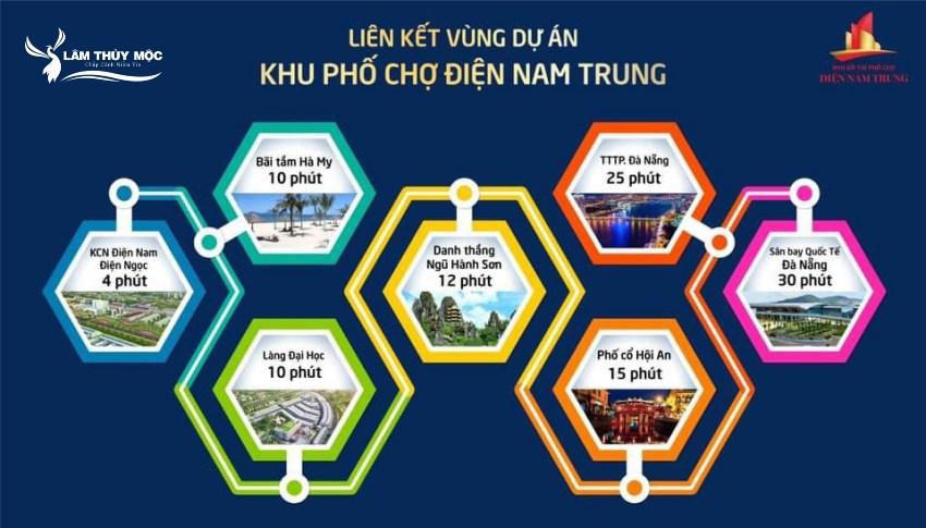 Liên kết vùng khu phố chơ Điện Nam Trung