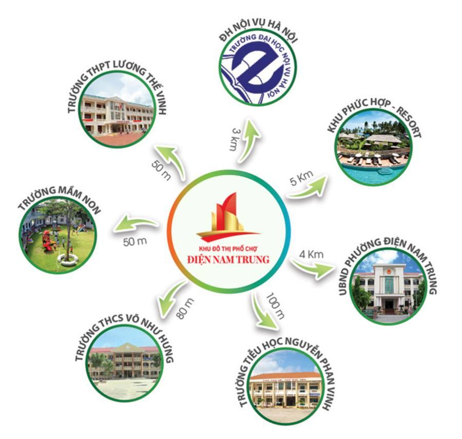Tiện ích ngoại khu dự án Phố Chợ Điện Nam Trung rất đa dạng