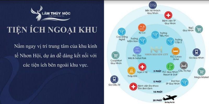 Tiện ích dự án Kỳ Co Gateway