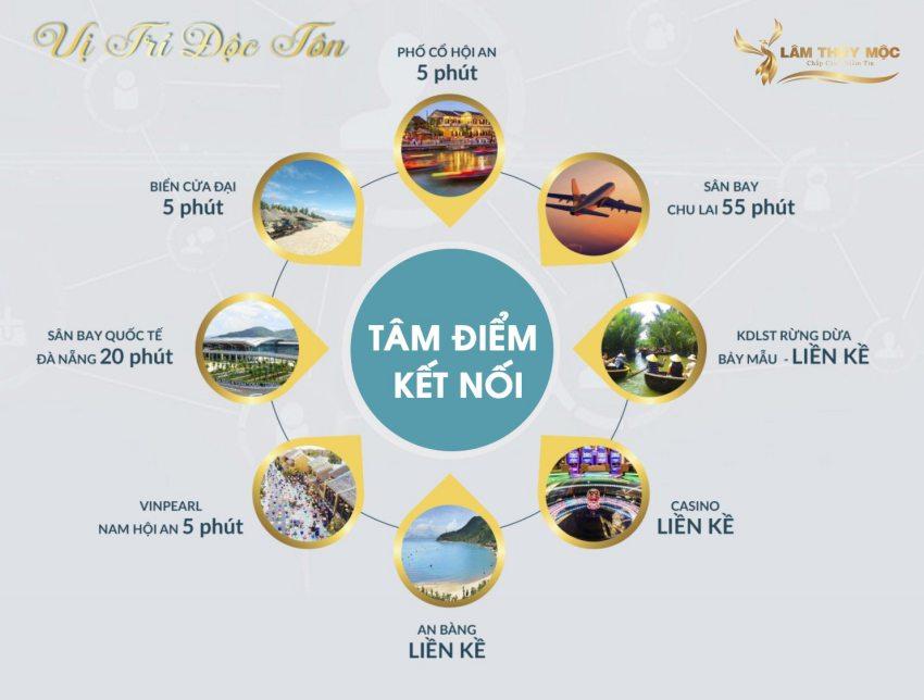 Nam Hội An City sở hữu vị trí đắc địa