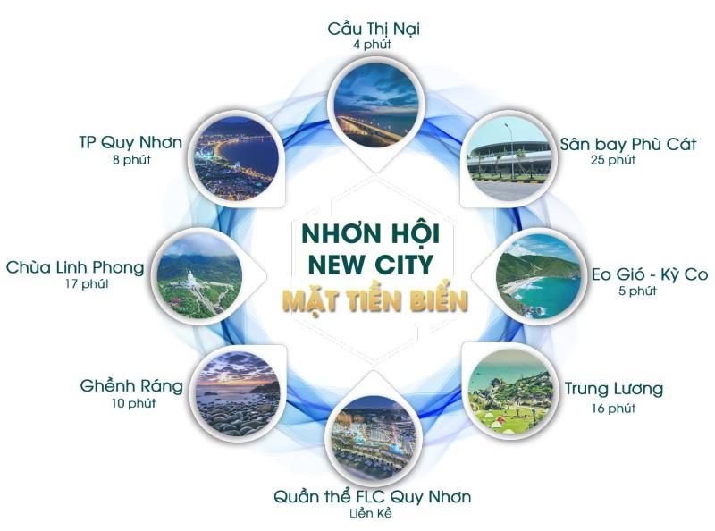 Nhơn Hội New City - đẳng cấp tiện ích nội khu