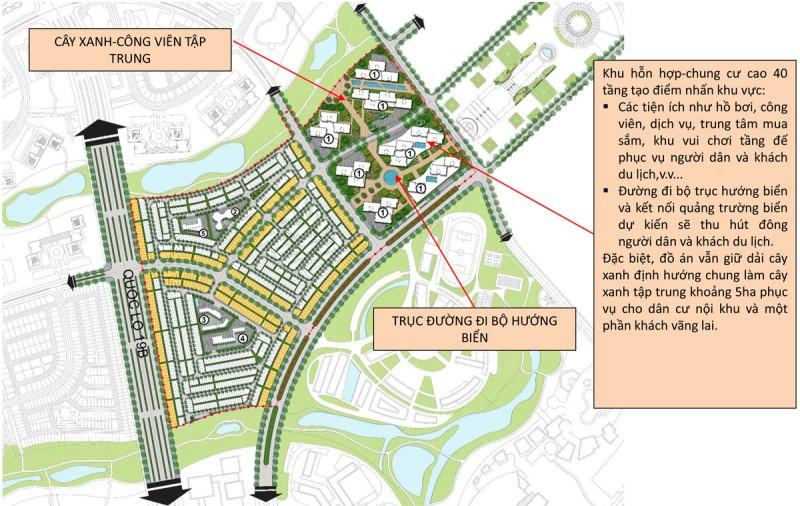 Thiết kế khu đô thị sinh thái Nhơn Hội - Phân khu 2