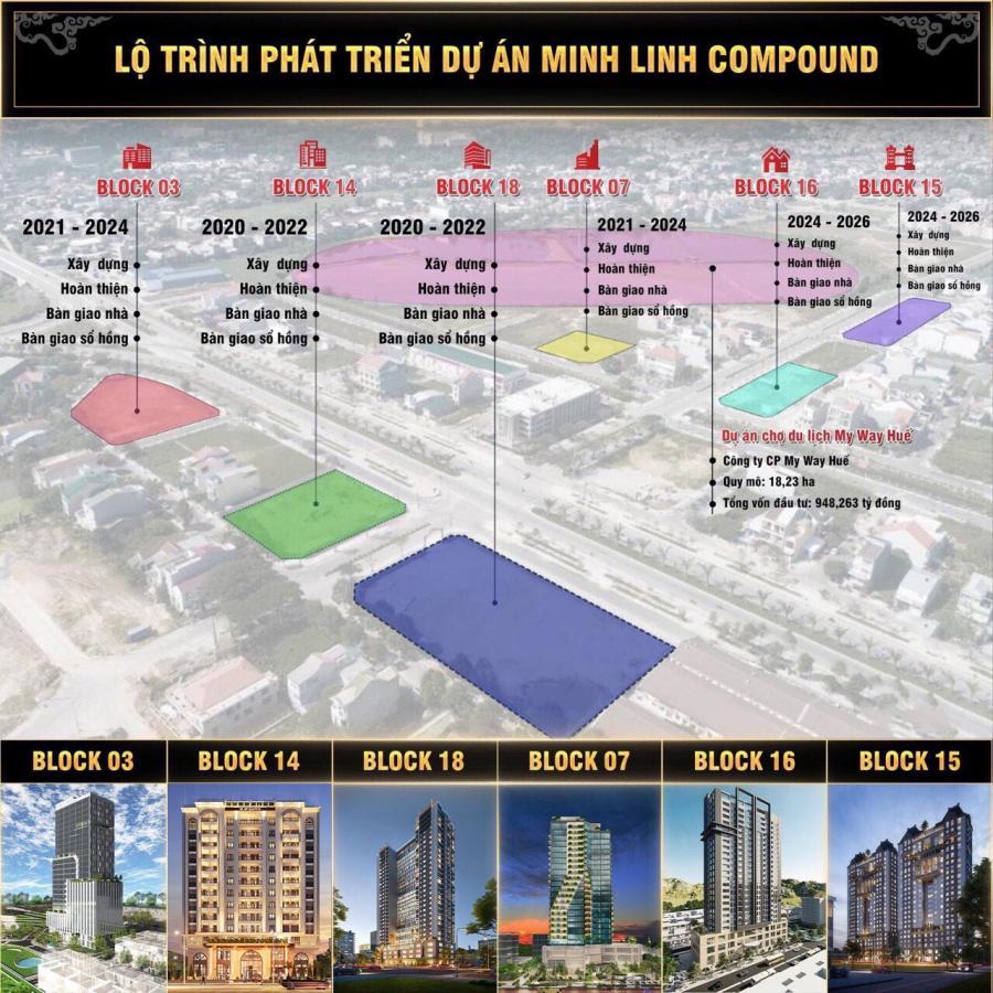 Lộ trình triển khai tổ hợp căn hộ Minh Linh Compound