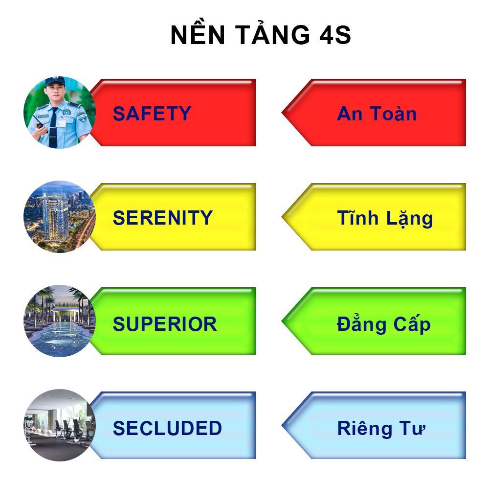 The Royal Đà Nẵng đạt tiêu chí 4S của BĐS siêu sang